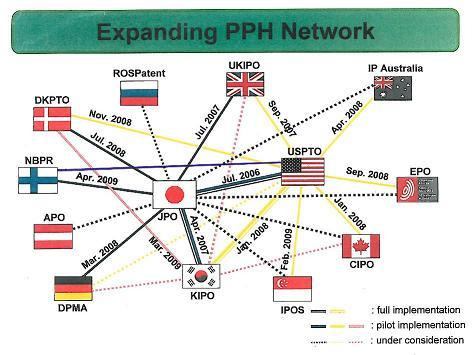 Pph_network