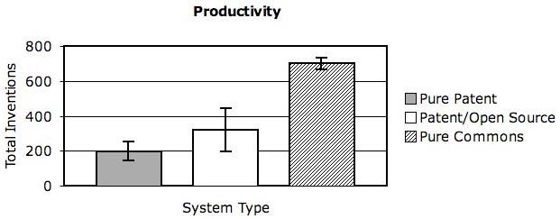 SIUproductivityGraph2