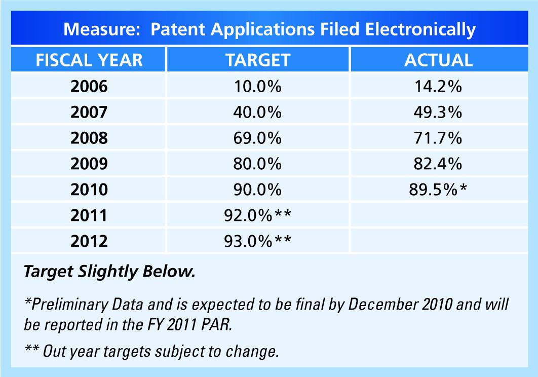 Patentbakslag for astra zeneca