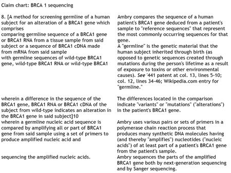 Claim Chart BRCA1 Sequencing