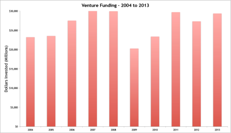 Funding-Total-Year
