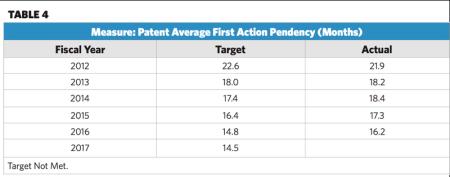 Table 4_Pendency