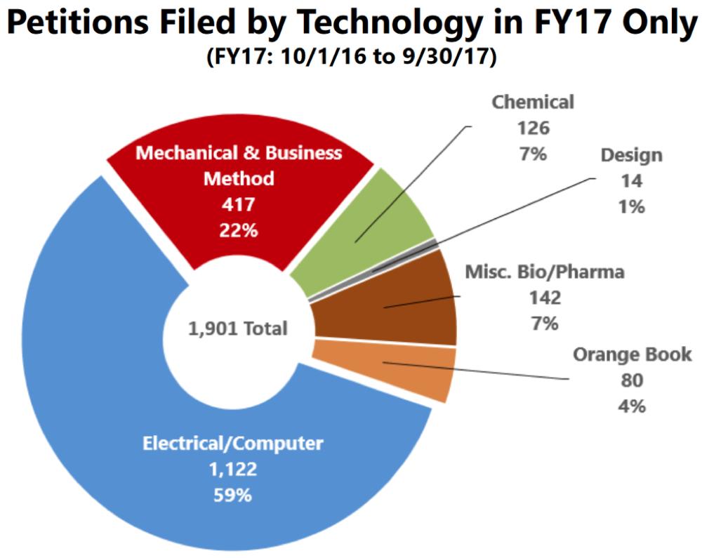 Patent Docs: March 2018