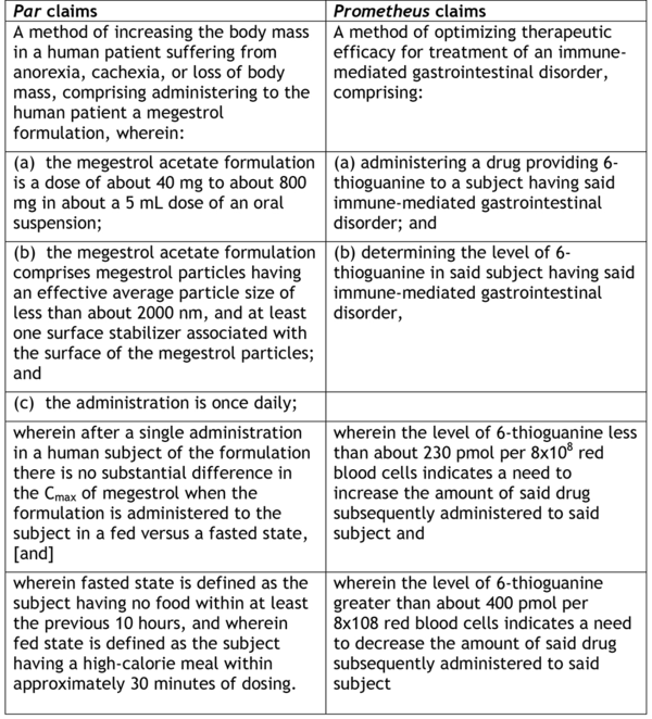 Patent Docs: Par Pharmaceutical, Inc  v  TWi Pharmaceuticals, Inc