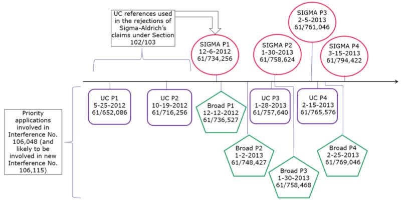 Patent Docs Patent Profiles
